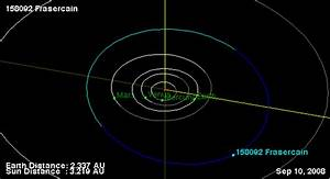 Asteroid Names List - Pics about space