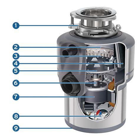 garbage disposal insinkerator evolution excel 1 0 hp household garbage