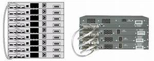 Configuration Of Stacked Access Switches Solutions