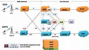 Gl Announces Gsm  U0026 Umts Map Emulation