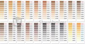 Fasádní barvy baumitceník