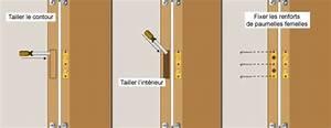 Comment Poser Une Charnière Plate : comment poser des renforts de paumelles ~ Dailycaller-alerts.com Idées de Décoration