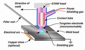 Common Welding Methods And Weld Defects In Shipbuilding