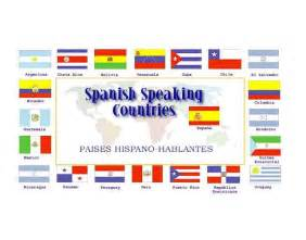 Spanish Countries and Capitals