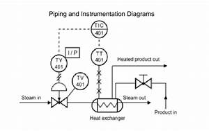 How To Read A Piping And Instrumentation Drawing   Video