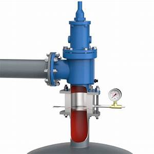 Pressure Relief Valve And Safety Relief Valve Protection