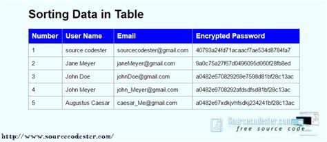 sorting data  table  source code tutorials