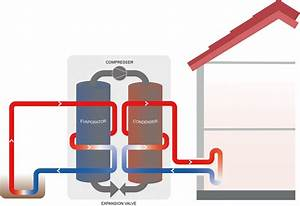 Installed Electric Heating Heat Pumps From Dimplex