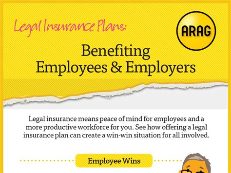 Legal Insurance Plans Benefit Employees & Employers. Third Party Merchant Accounts. Highland Funeral Homes Etrade Minimum Deposit. River Cruises In Europe Extremeair Hand Dryer. Industrial Design University. Wedding Photography School Rise Cash Advance. Springfield Moving Companies. California Garage Doors Security Companies Md. Family Newsletter Template Vcu School Of Arts