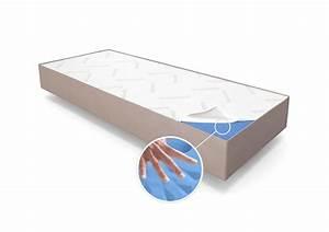 Viscoschaum Matratze Test : visco matratze modul 30 cm ~ Eleganceandgraceweddings.com Haus und Dekorationen