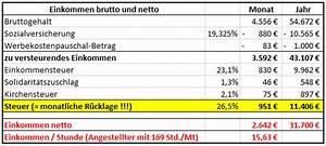 Zu Versteuerndes Einkommen Berechnen Tabelle : stundensatz f r freiberufler oder selbst ndiger ~ Themetempest.com Abrechnung