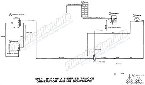 1964 ford truck f100 s wiring diagram automotive wiring library