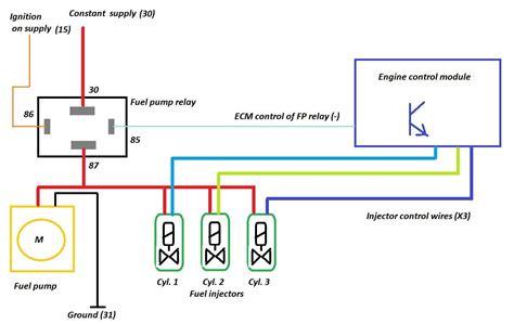 87a relay switch wiring diagram basic relay wiring diagram