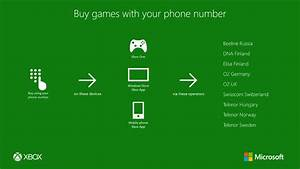 Did You Know You Could Buy Xbox Games Through These Mobile