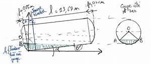 Calcul Volume Litre : volume contenu dans une cuve cylindrique inclin e fonds ~ Melissatoandfro.com Idées de Décoration