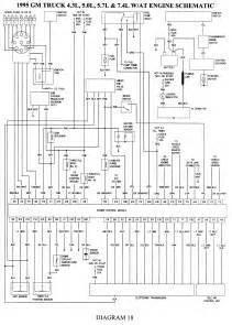 04 chevy venture turn signal wiring diagram OSYA