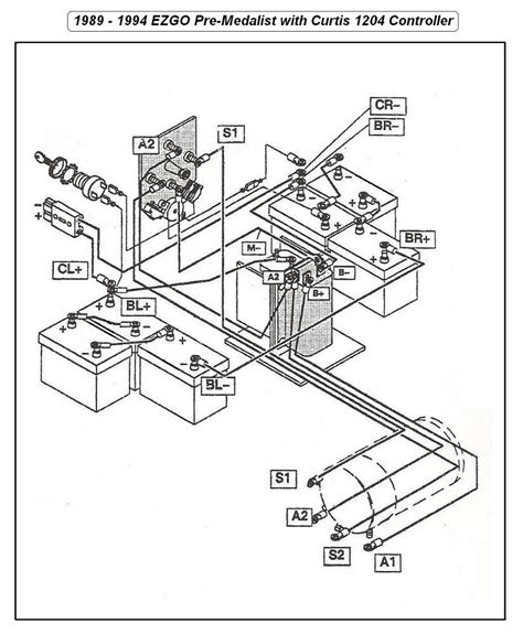 1989 Club Car Solenoid Wiring Diagram by Nouvelle Page