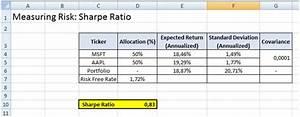 Sharpe Ratio Fo... Sharpe Ratio
