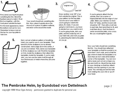 helm template great helm pattern pg2 interesting things patterns