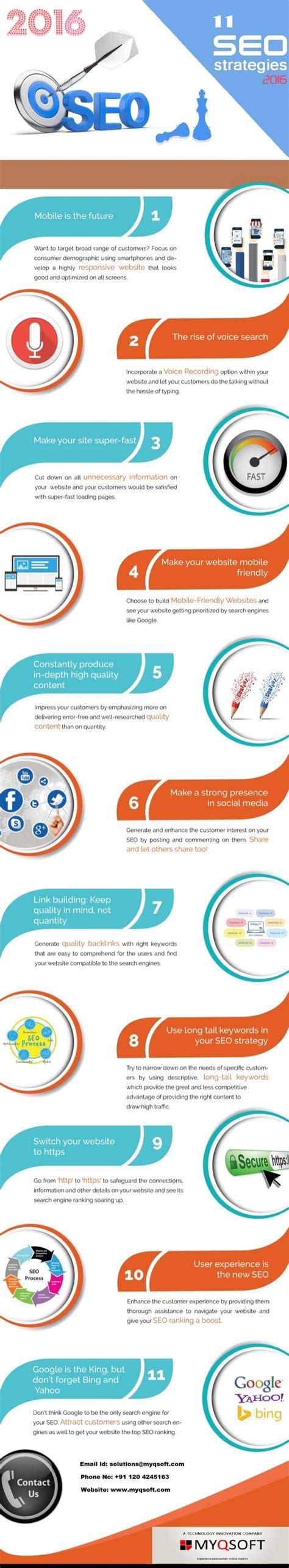 Seo Strategy 2016 by 11 Seo Strategies 2016 Myqsoft
