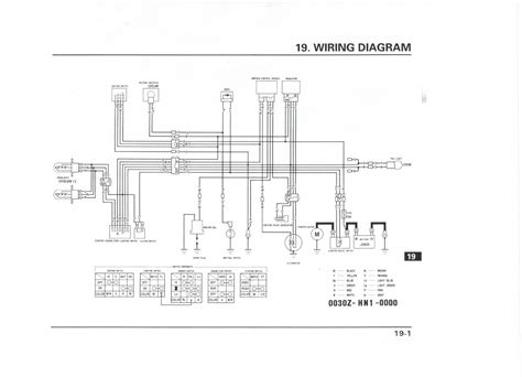 Neutral Wiring Diagram Atv by 2003 Honda 400ex Neutral Light Inop Honda Atv Forum