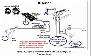 Redarc Solar Regulator Wiring Diagram