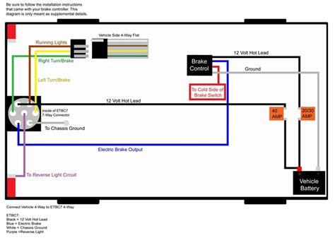 brake controller     installation kit etbc etrailercom