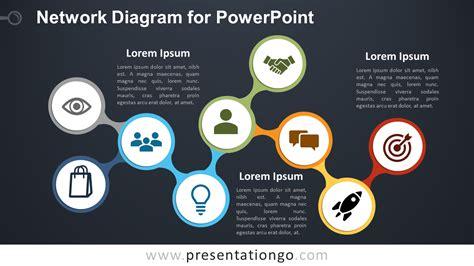 network diagram  powerpoint presentationgocom