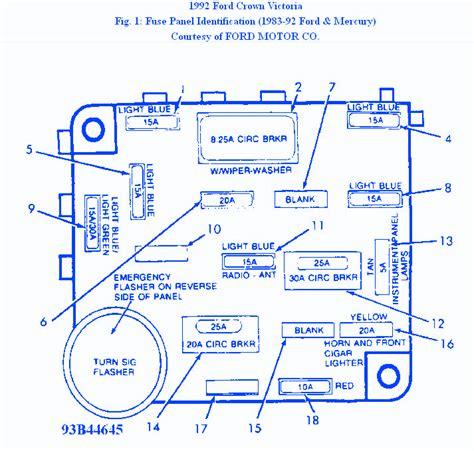 1997 Bayliner Wiring Diagram by Ford Crown 1997 Fuse Box Block Circuit Breaker