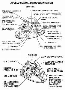 Apollo Space Capsule Diagram - Pics about space