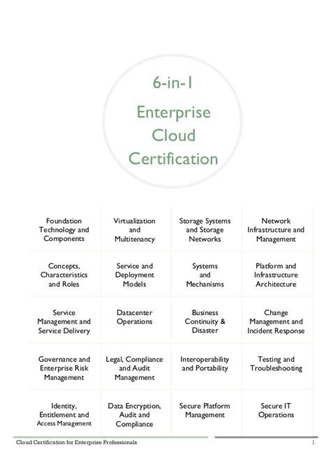cloud certification 6 in 1 enterprise cloud certification program