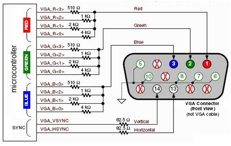 Vga Extension Cable Wiring Diagram by Strange Vga Effects On An Fpga