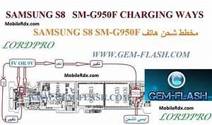 Samsung Galaxy S8 Charging Problem Ways Solution Samsung