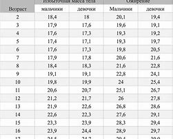 Как рассчитывается средний заработок при сокращении штатов