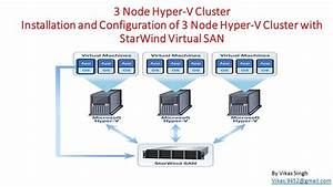 31 Hyper V Failover Cluster Diagram