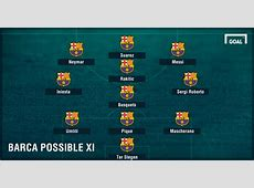 Barcelona Team News Injuries, suspensions and lineup vs