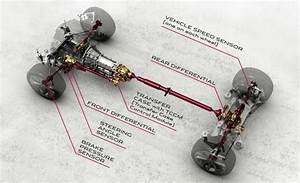 2013 Jaguar Awd Drivetrain Diagram 101