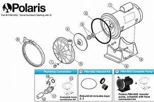 Polaris Pb4