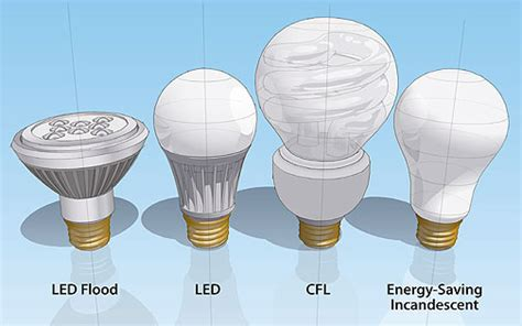 energy efficient light bulbs led halogen cfl bulbs