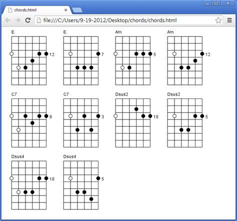 Guitar Chord Diagram Maker Wiki Home