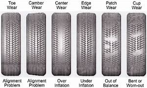 The Passenger Car Tires With The Various Uneven Wear