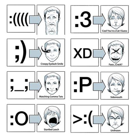 Meme Emoticons Text - image 192002 emoticons know your meme