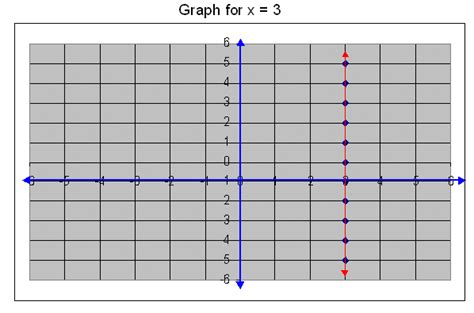 graph     middlehigh school algebra geometry