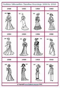 17 Best images about Period Dress - 1901 to 1910 inc. 1911 ...