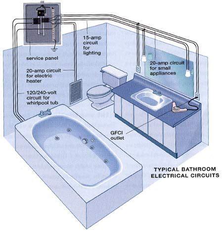 Basic Electrical Wiring Bathroom System Decor Design