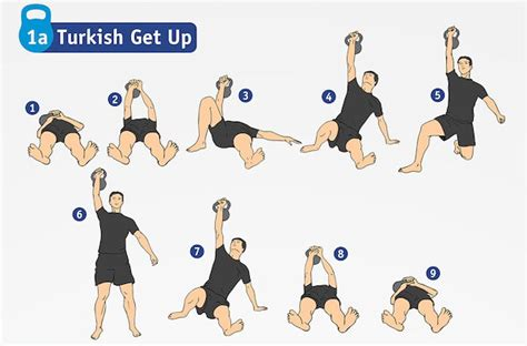 Ασκήσεις για απώλεια βάρους και ενδυνάμωση με Kettlebell! Ipop