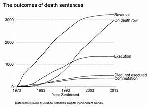 creative writing crime scene hsc creative writing marking criteria opinion essay on capital punishment