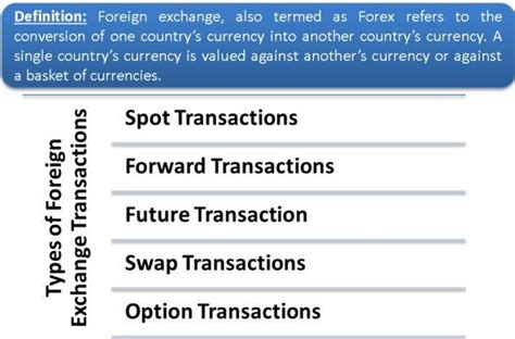 foreign exchange market foreign exchange types of foreign exchange transactions