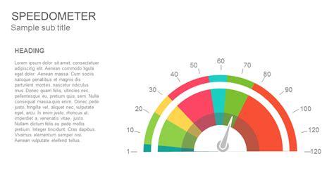 speedometer powerpoint   templates