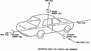 Vehicle Body Engineering  July 2015